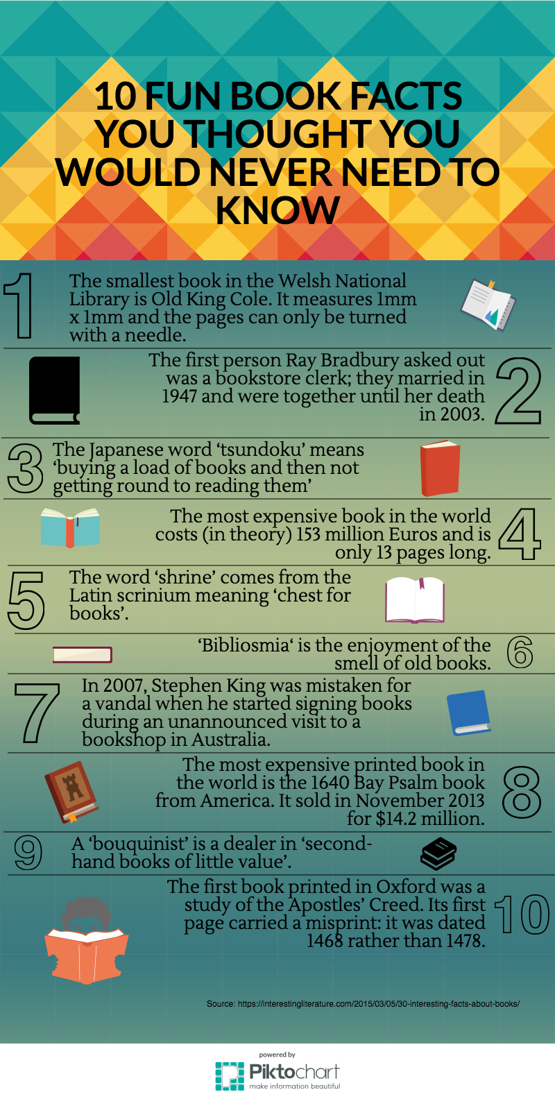 10 Fun Book Facts Infographic